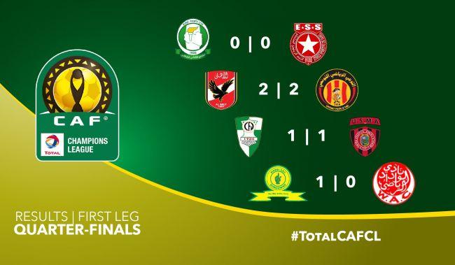 Résultats des quarts de finale allers de la CAF Champions League. (CAFOnline)