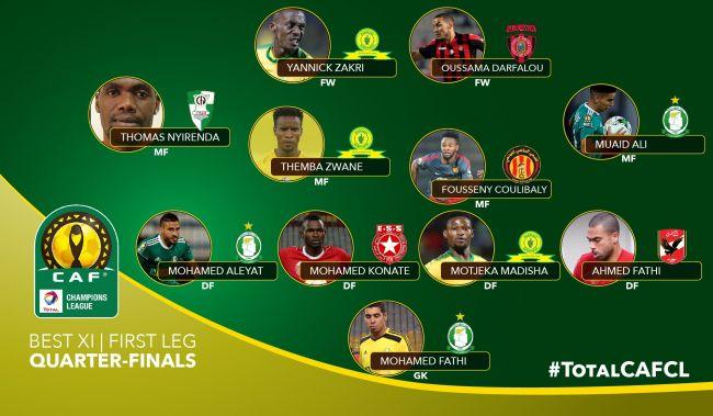 L'équipe-type des quarts de finale allers de la CAF Champions League. (CAFOnline)