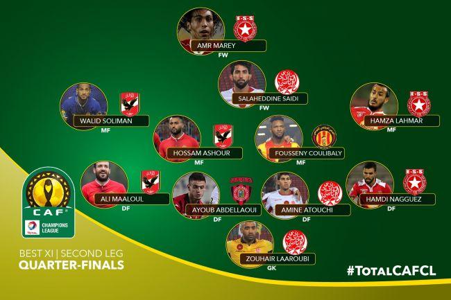 L'équipe-type des quarts de finale retours de la CAF Champions League. (CAFOnline)