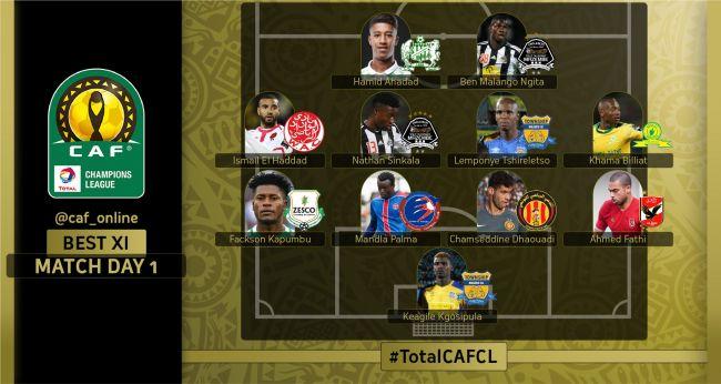 L'équipe-type de la première journée de la CAF Champions League 2018. (CAFOnline)