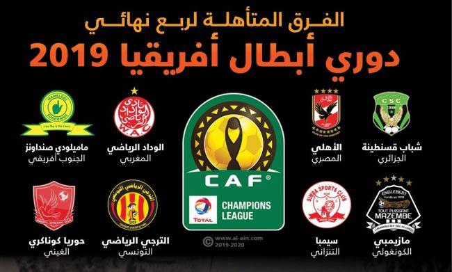 Les huit équipes qualifiées pour les quarts de finale de la CAF Champions League 2019. (Photo @alain_4u-sport)
